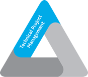 Talent Triangle
